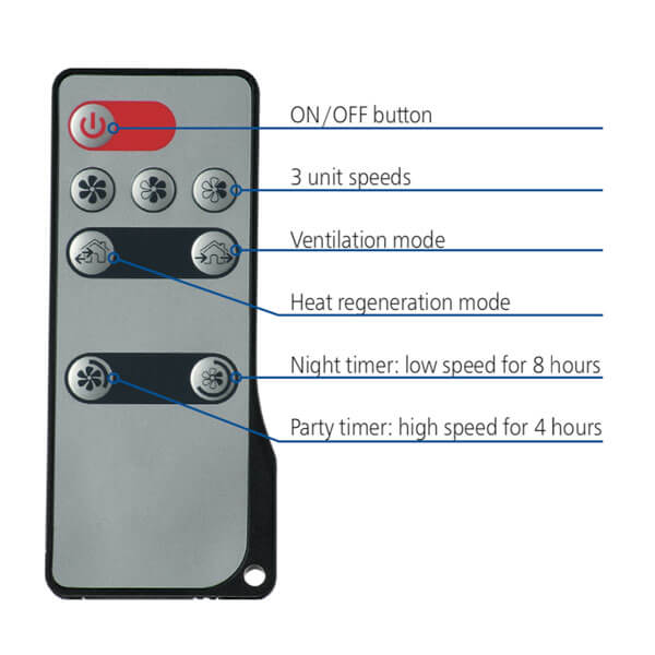 Decentralised heat recovery remote control